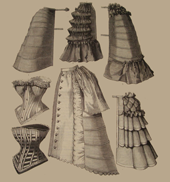 Colored fashion sheet, unnumbered, Journal des Dames, 1885, photoreproduction of crinolines and corsets (photo archive of Eva Hasalová)